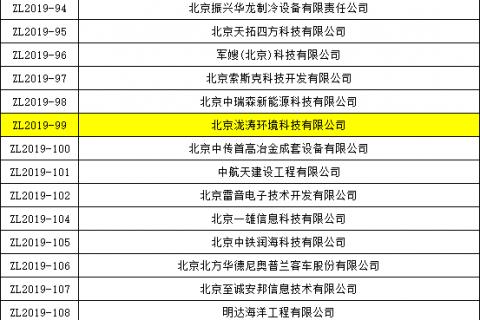 泷涛环境入选2019年丰台区专利资金拟支持对象名单